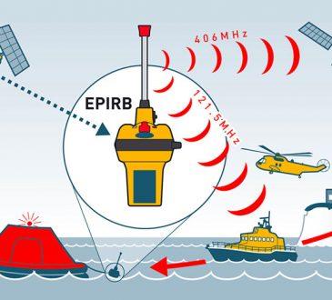 epirb-trasmettitore-di-localizzazione-di-emergenza